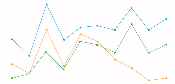PROS Control: Pricing Management chart illustration