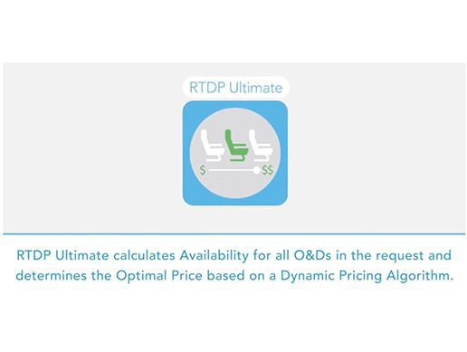 Airline Real-Time Dynamic Pricing illustration