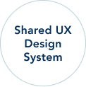 Shared UX Design System circle text image