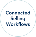 Connected selling workflow